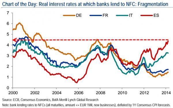 BCE, Quantitative Easing